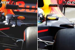 Rétroviseurs de la Red Bull Racing RB13
