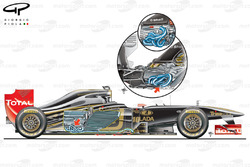 Lotus Renault R31 blown exhausts