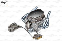 Mercedes W02 KERS layout