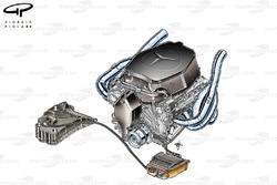 KERS de la Mercedes W02