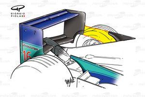 Sauber C19 2000 Italian GP rear wing and strake detail