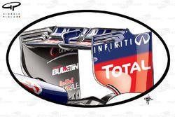 Aileron arrière de la Red Bull RB9 (Webber)