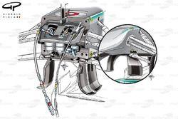 Система FRIC (взаимосвязанных задней и передней подвески) на Mercedes W04