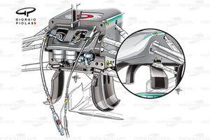 Sistema FRC del Mercedes W04 (suspensión delantera y trasera interconectada)