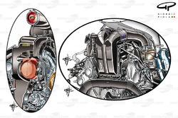 Comparaison des unités de puissance Ferrari 059/3 (droite) & Mercedes PU106 (gauche)