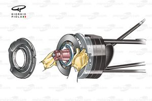 Ferrari F2003-GA brake disc removal