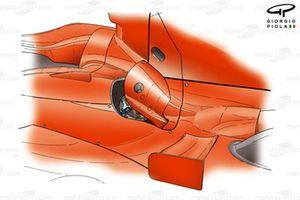 Ferrari F2004 fuel cap