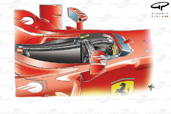 Ferrari F10 inboard wing mirrors (inboard mounting rule enforced from China onwards)