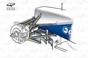 Williams FW23 2001 Monaco suspension updates
