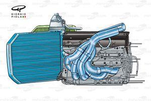 Renault R23 2003, motore e raffreddamento