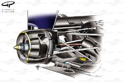 Freins arrière de la Red Bull RB7
