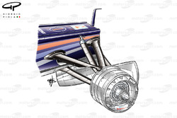 Suspension avant de la Red Bull RB7