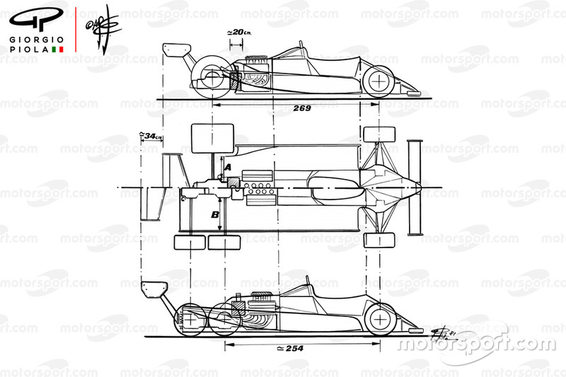 Comparación del Williams FW08 1982 y el FW08B de 6 ruedas