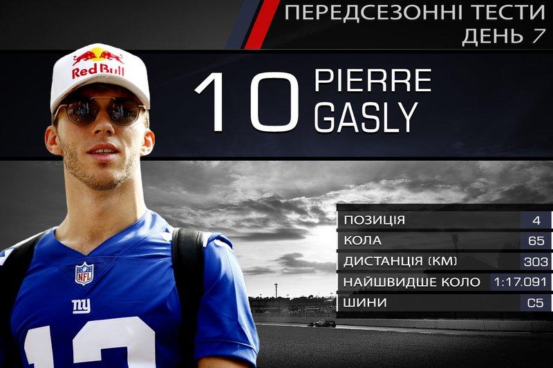 4. П'єр Гаслі