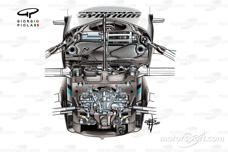 DAS de la Mercedes AMG F1 W11