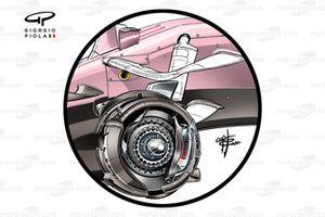 Tambor delantero del Racing Point RP20