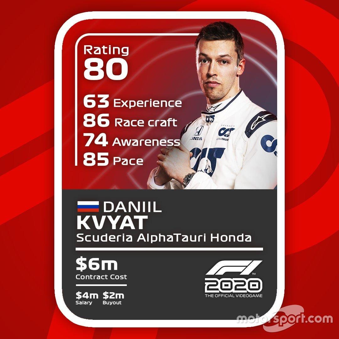 Cartas del F1 2020: Daniil Kvyat