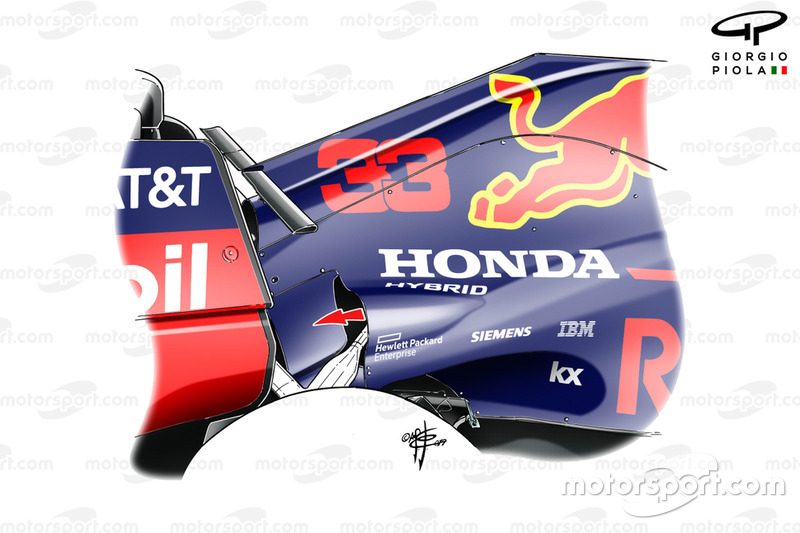 Red Bull Racing RB15, hűtés