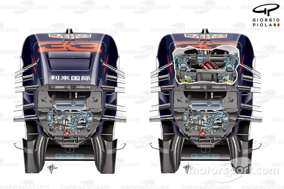 Représentation du système de suspension de la Red Bull RB15