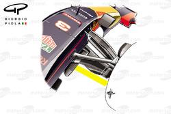 Red Bull Racing RB12 F suspensión