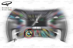 Volante de Mercedes AMG-F1