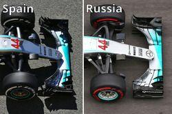 Detalle del alerón delantero del Mercedes AMG F1 W07