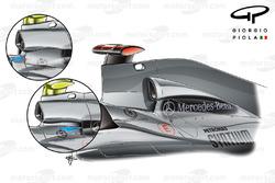Airbox Lufeinlass Evolutions, Mercedes W01