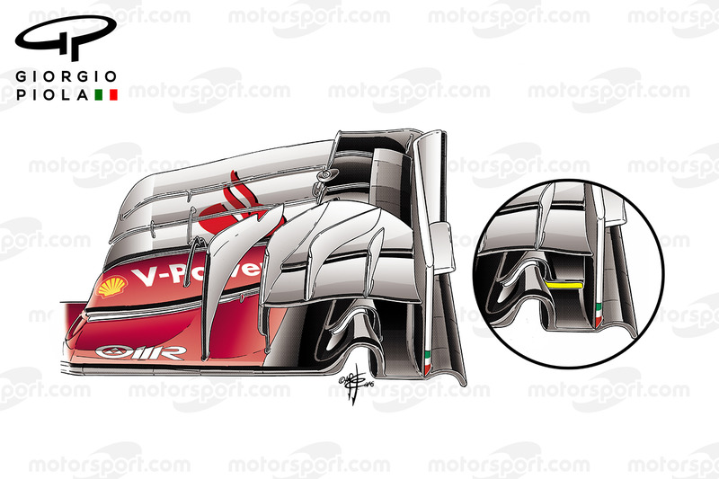 Ferrari SF16-H old vs new front wings, Japanese GP