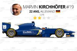 Marvin Kirchhöfer, Carlin Motorsport
