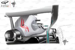 Vue arrière des nouveaux rétroviseurs de la Mercedes AMG F1 W09