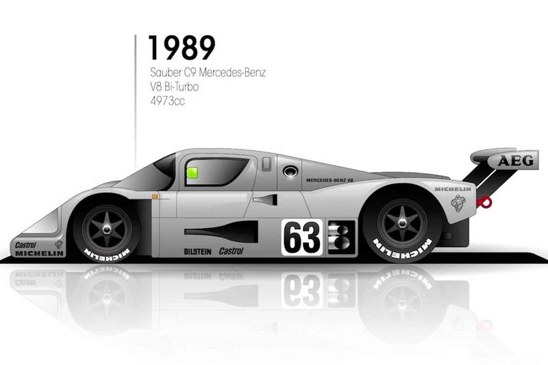1989: Sauber C9 Mercedes-Benz