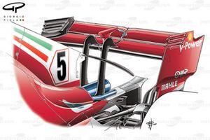 Alerón trasero del Ferrari SF71H en el GP de Bélgica
