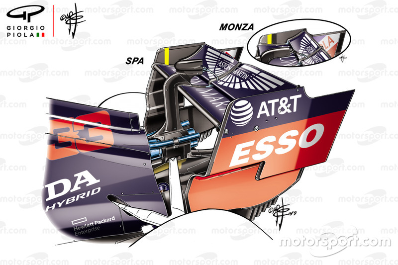Red Bull Racing RB15 rear wing comparison