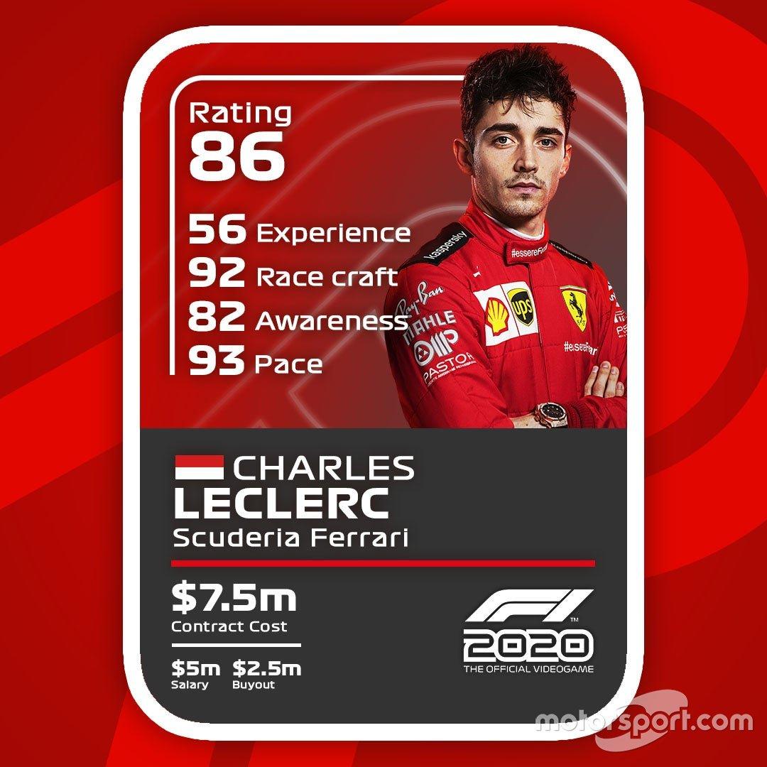 Cartas del F1 2020: Charles Leclerc