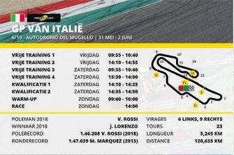 Tijdschema MotoGP Grand Prix van Italië