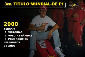 Michael Schumacher, Ferrari Título Mundial 2000