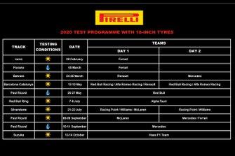 Programma dei test Pirelli con le gomme da 18