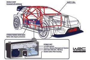 Detalles del WRC híbrido