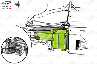 Ferrari 312B3 oil tank and radiators inset