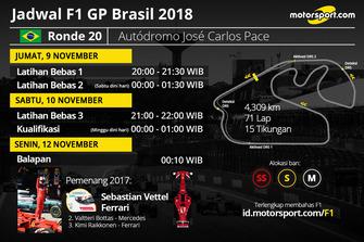 Jadwal F1 GP Brasil 2018