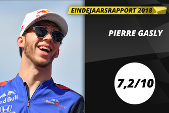 Eindrapport 2018; Pierre Gasly