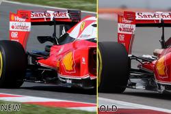 Détails de la Ferrari SF16-H