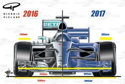 Frontvergleich 2016/2017