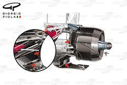 Ferrari SF16-H rear brake ducts comparison, Brazilian GP