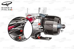 Ferrari SF16-H vergelijking brake ducts