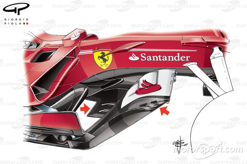 Ferrari SF70H nuevo bargeboards, GP de Hungría
