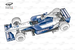 Williams FW23 2001 overview