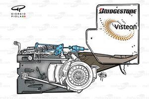 Stewart SF3 1999 rear-end overview