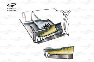 Développement des plaques d'extrémité de l'aileron avant de la McLaren MP4-16, au Brésil