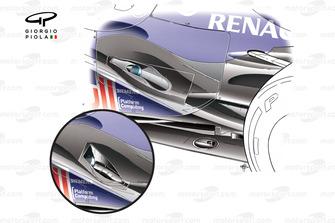 Comparación de la rampa de escape 'Coanda' del Red Bull RB8